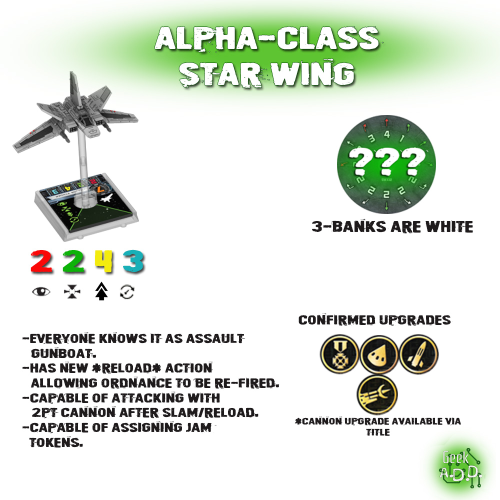Main details of Star Wing expansion